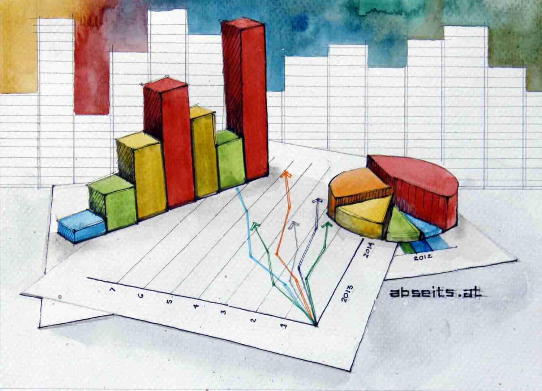 _Statistiken, Bilanzen