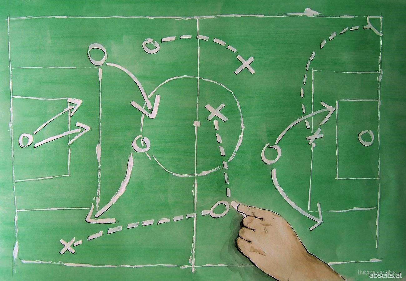 Taktiktheorie Regeln Fur Das Juego De Posicion Abseits At